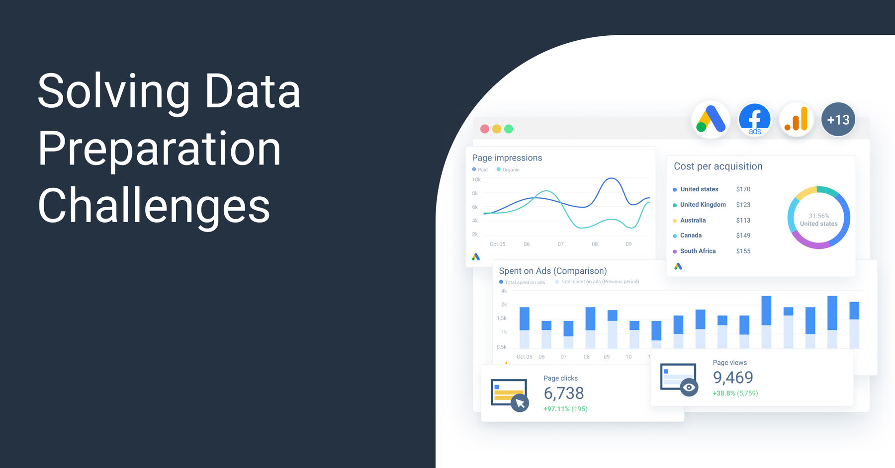 data-preparation