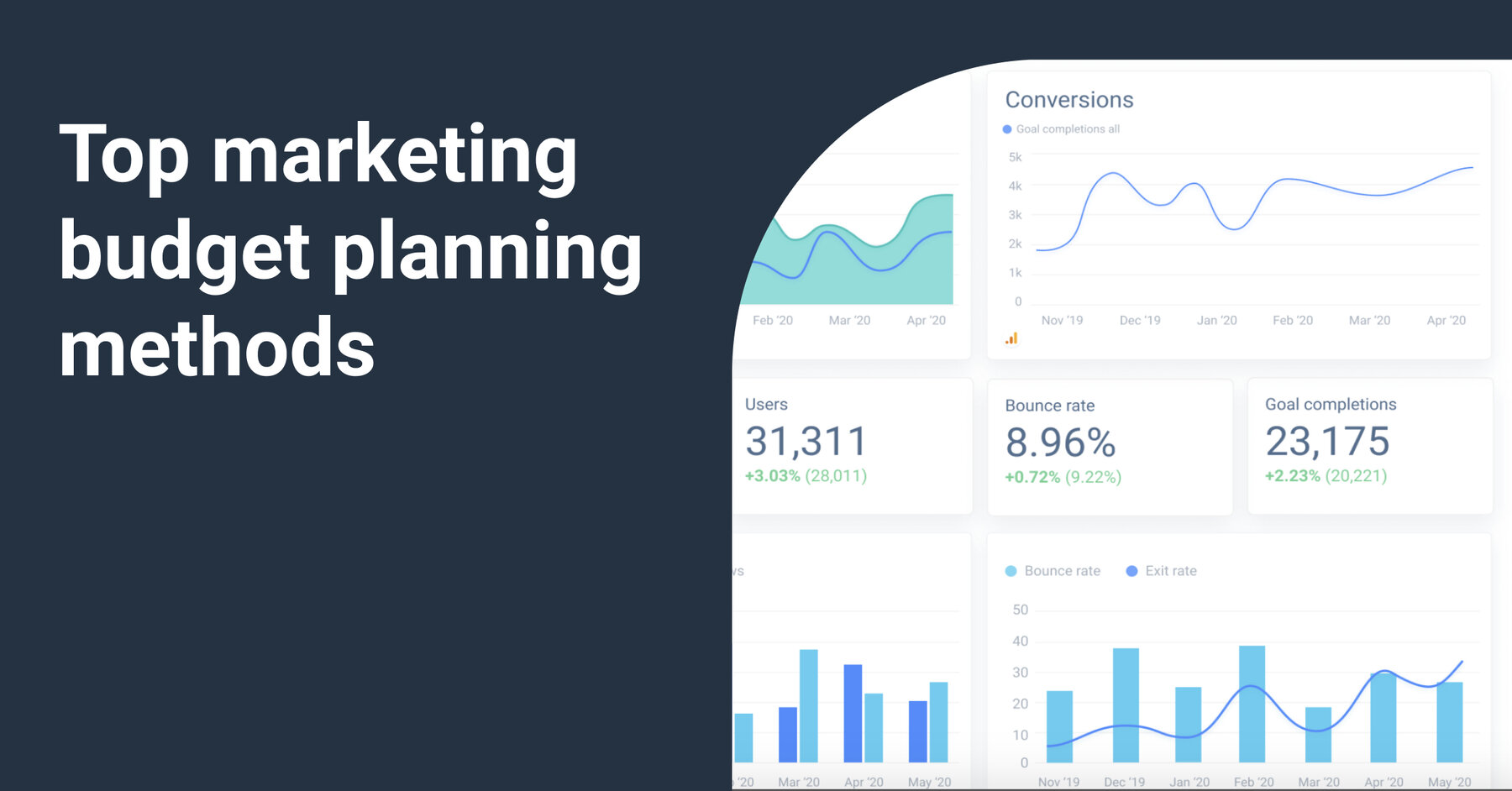 marketing-budget-planning