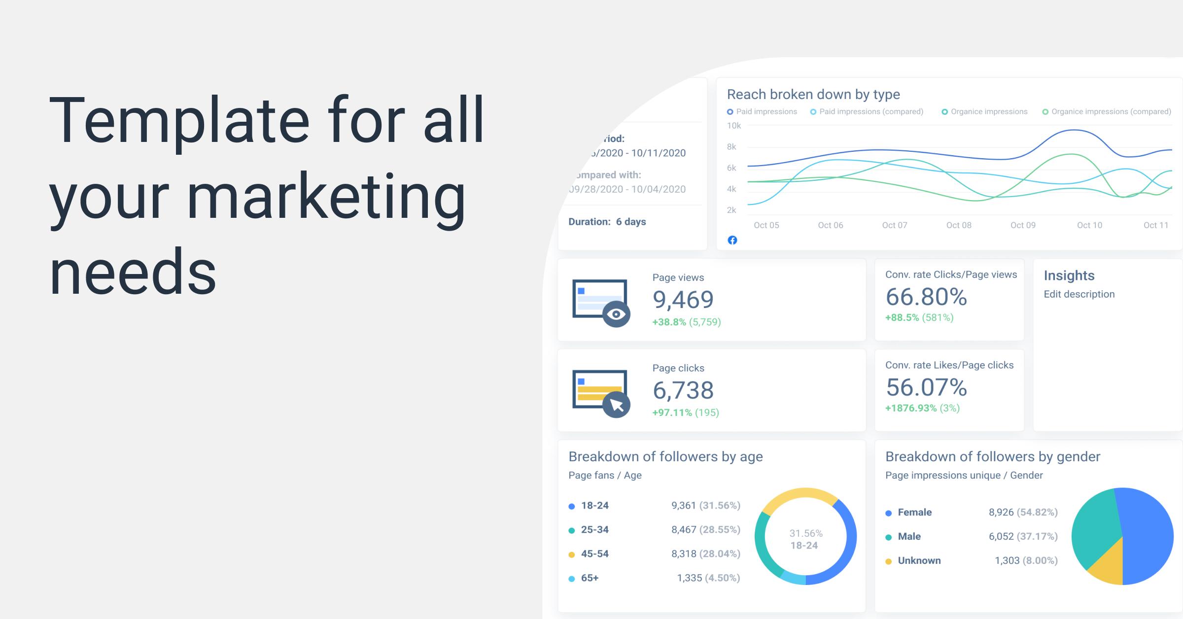 marketing-dashboard-template