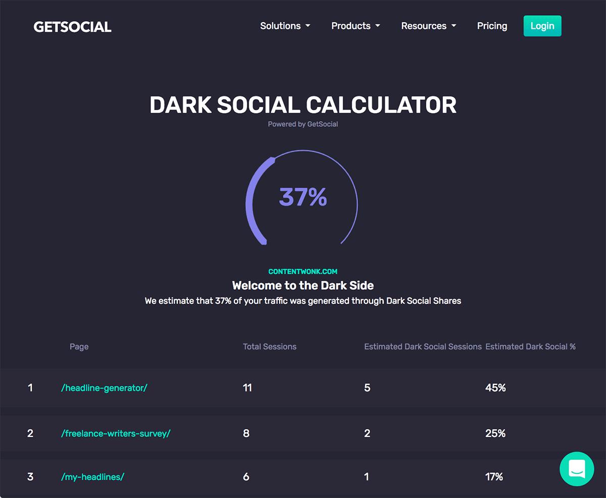 Dark social calculator