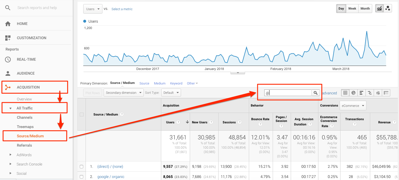 How to look for PII data in your Google Analytics account