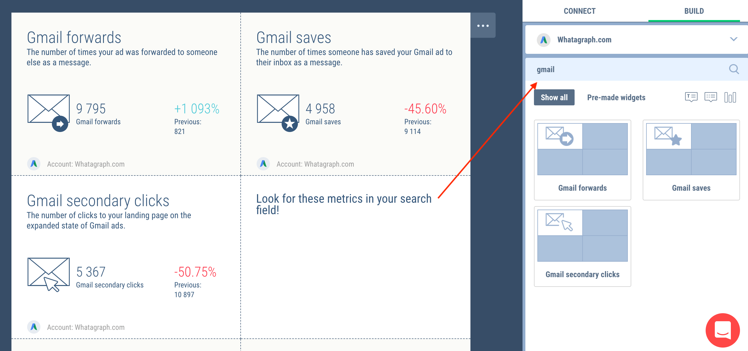 Gmail campaign performance metrics in AdWords