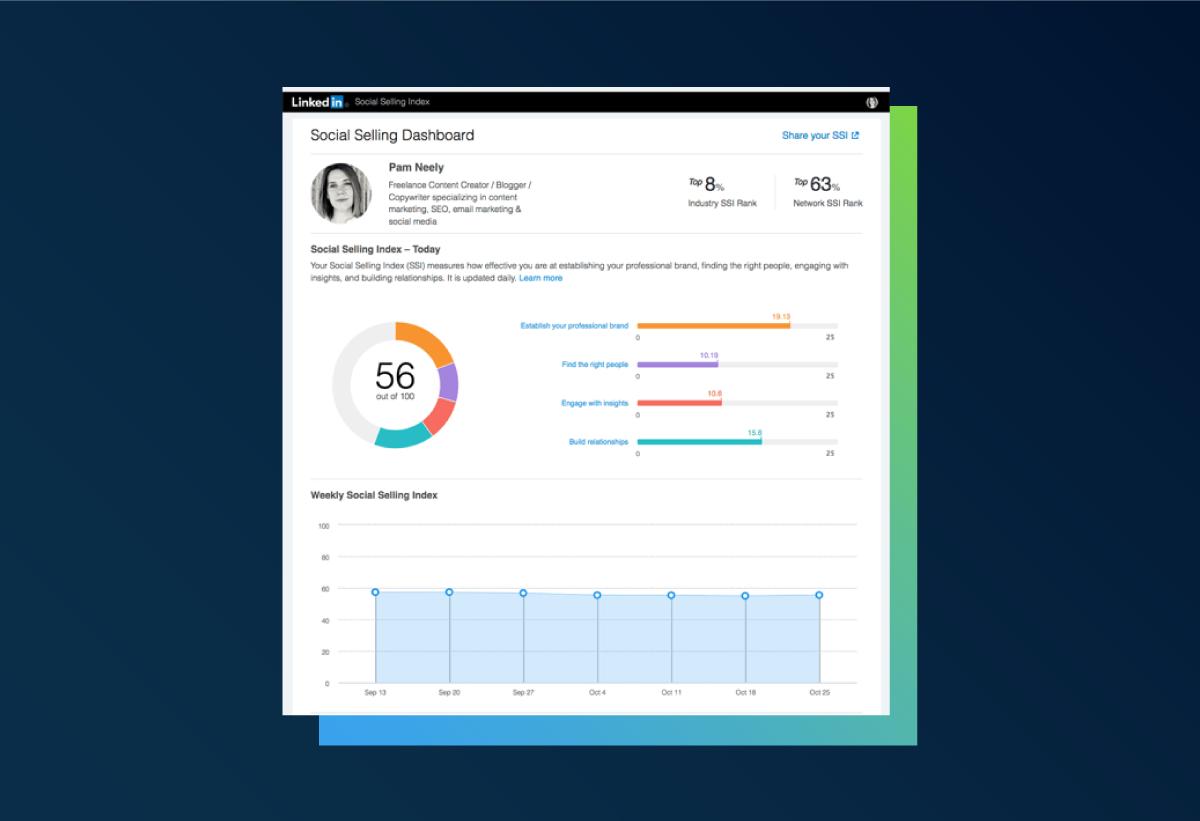 LinkedIn Social Selling Dashboard