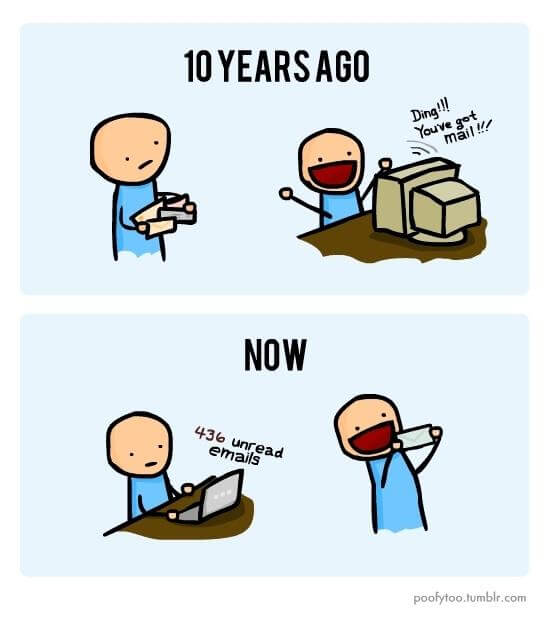 Email vs traditional mail