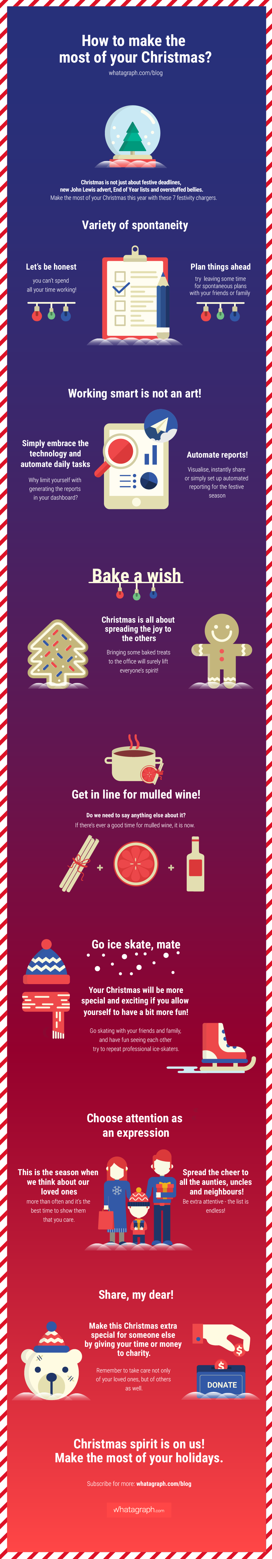 Make the most of your Christmas [Infographic}