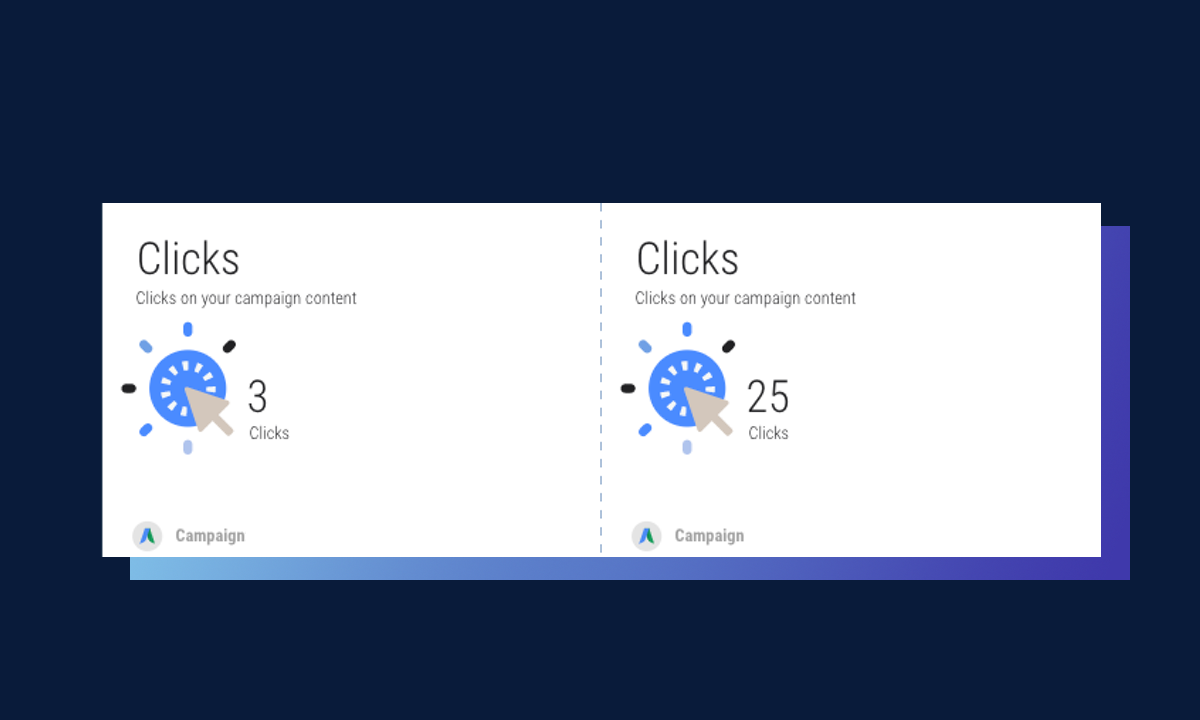 google adwords clicks