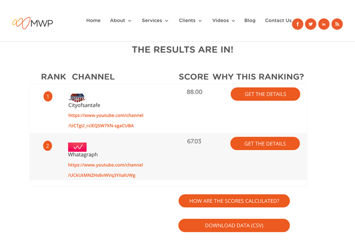 MWP tool lets you compare different Youtube channels