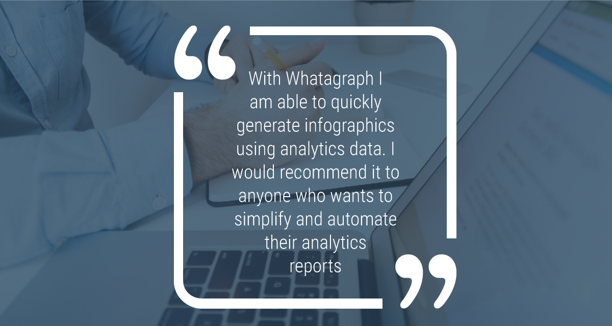Analytics reporting case study - quote