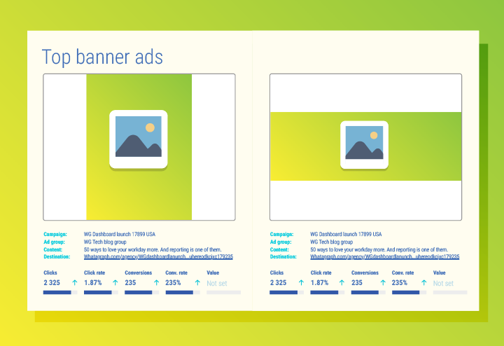 Top performing banner ads in Google Adwords report