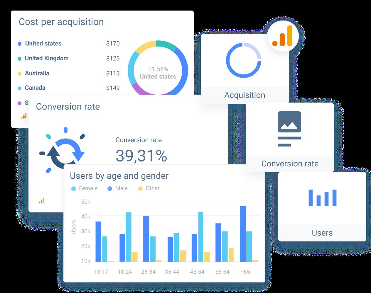 Google-Analytics-performance-data