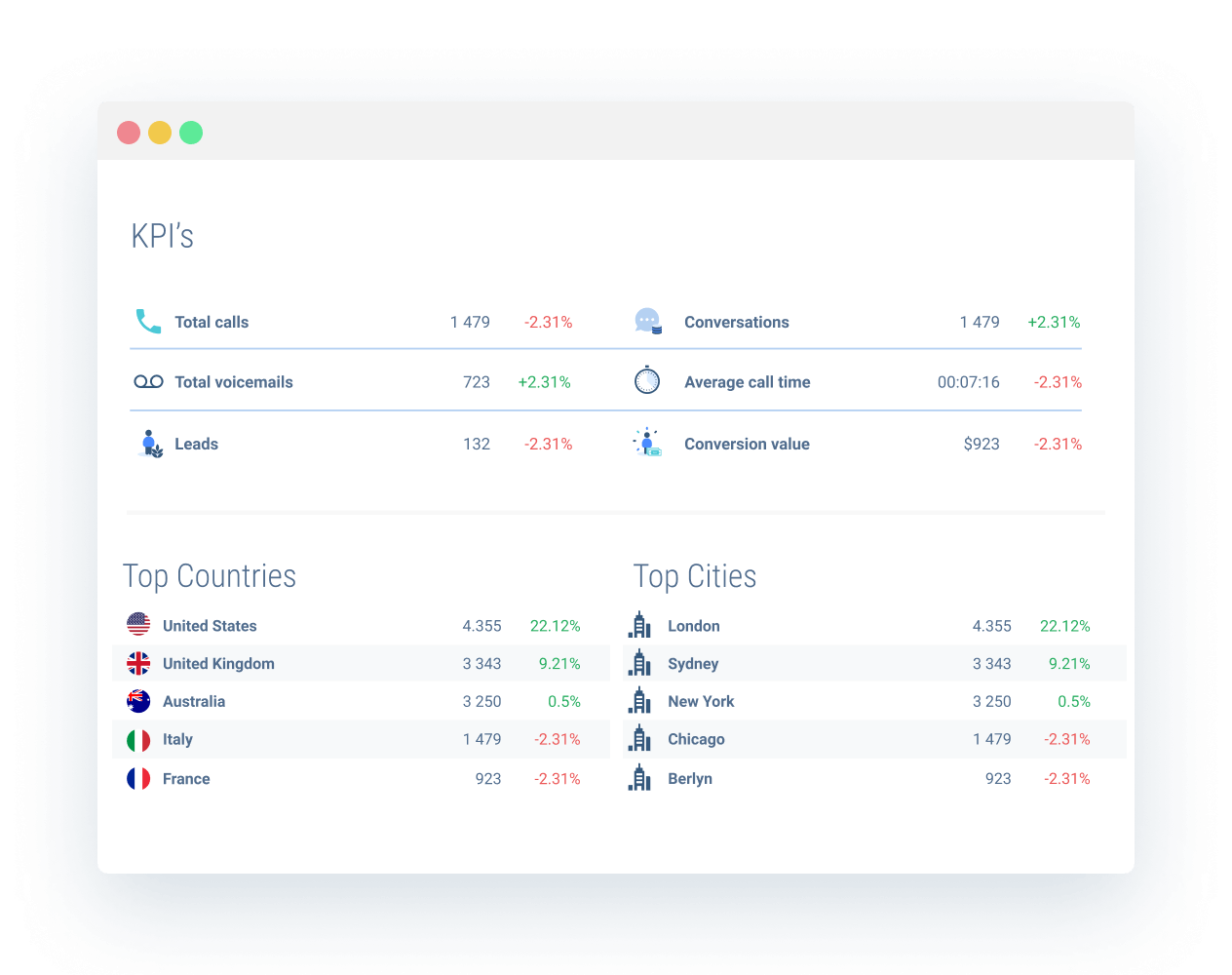 KPI-performance-widget