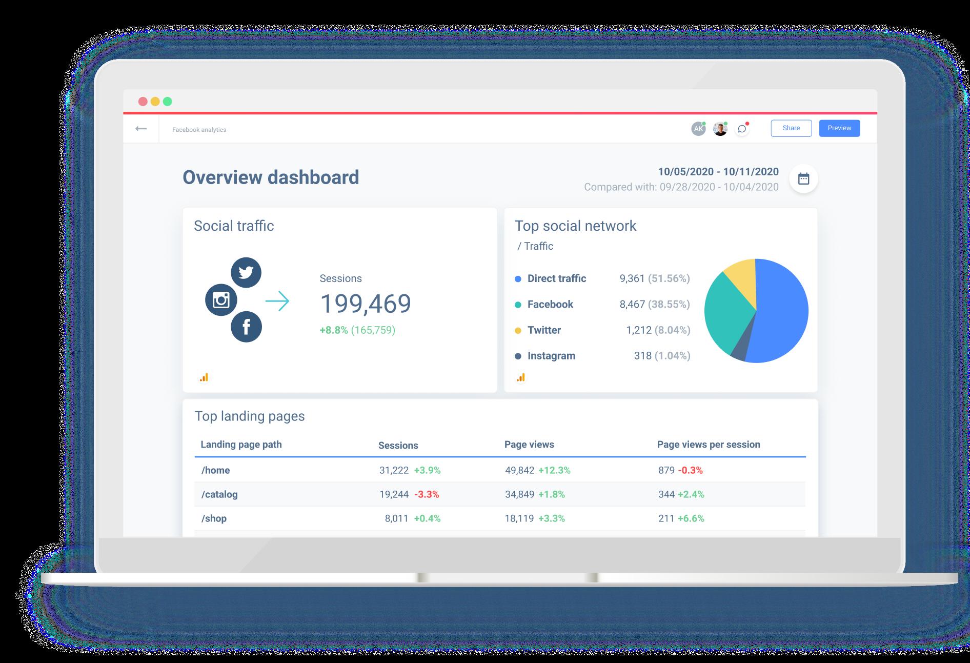 google-analytics-reporting-tool