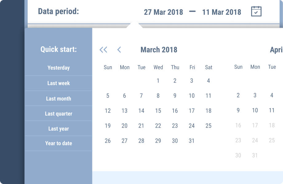 As A Full Service Digital Agency We Use Whatagraph To Send Weekly And Monthly Reports Our Clients It S Quick Easy Pull Data From The Platform If