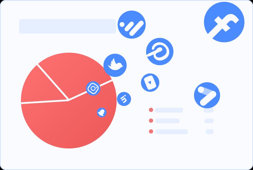 most popular integrations