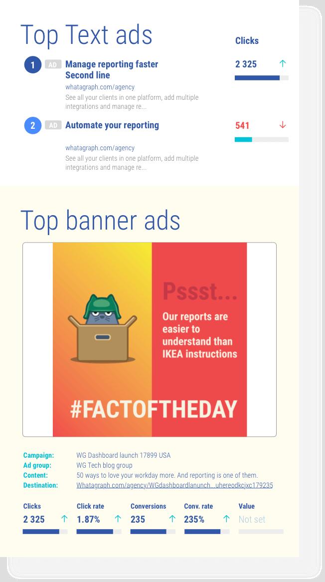text ads
