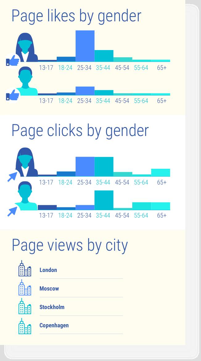page gender